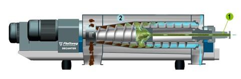 Design Conveyor Systems Lewisburg Tn