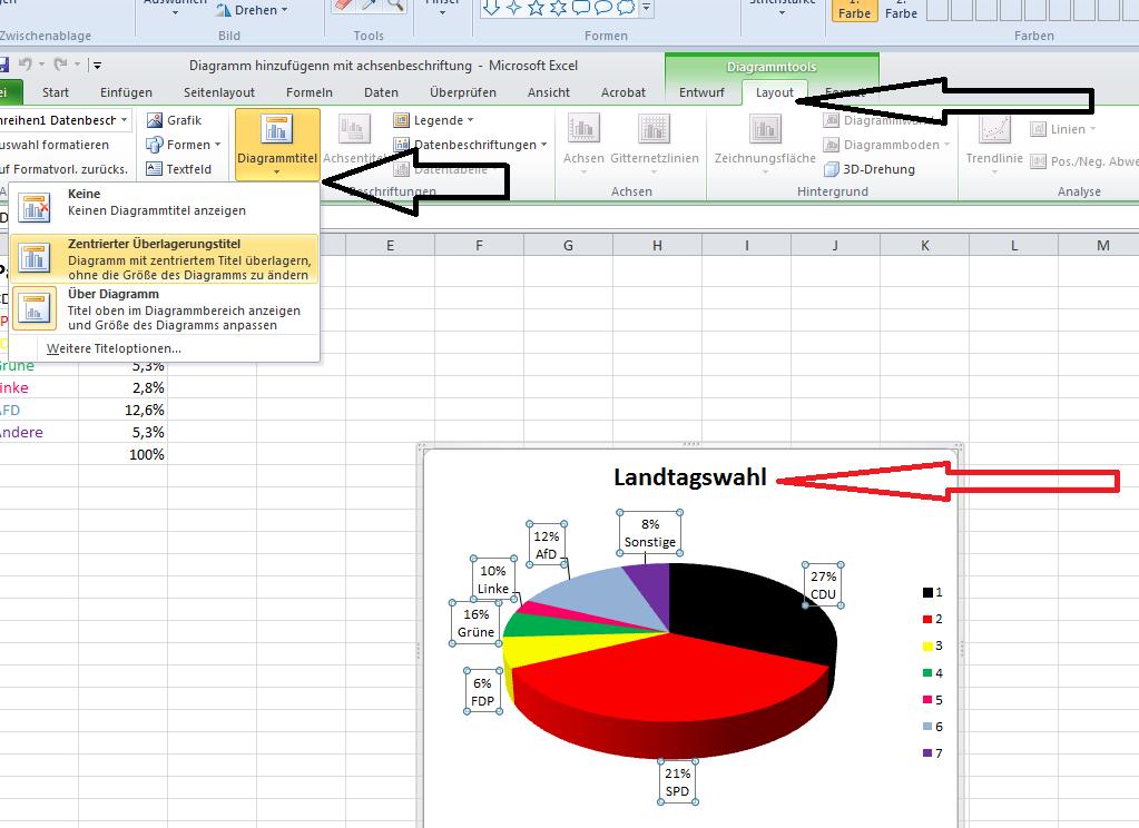 Techniker Schule Butzbach  Edv  Microsoft Excel  Diagramme